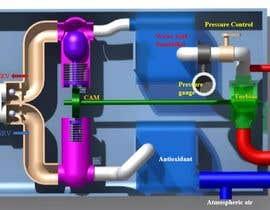 #18 для Design and 3D model of a Vacuum cleaner ventilator от vinodnicolas