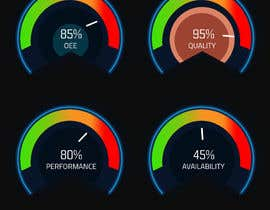 #10 for Design Meters for Android App by Asrulhelmandi10