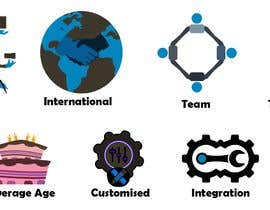 #6 untuk Design icons for our website oleh torossarica