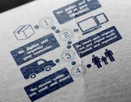 Nro 45 kilpailuun Create a Simple Business Infographic käyttäjältä paulpaul25
