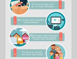 #41 for Create a Simple Business Infographic by KateTsibulnyak