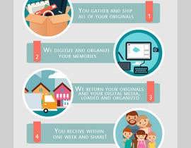 Nro 41 kilpailuun Create a Simple Business Infographic käyttäjältä KateTsibulnyak