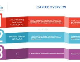 #69 for One Page Career Overview - Need .ppt version by sroy14