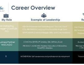 #90 for One Page Career Overview - Need .ppt version by mujahidemdad