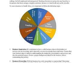 #33 pentru 20 Articles on Small businesses accross valuation, performance management and scaling de către udemepaul