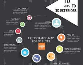 #13 pentru Infographics creation needed de către natzsui