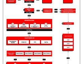 Nro 23 kilpailuun GRAPHIC CHART käyttäjältä jakeredier