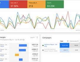 mdabdulla922 tarafından Google Adword Guru Wanted için no 5