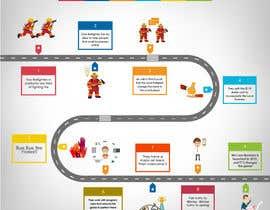 Nro 14 kilpailuun Infographic About US Page käyttäjältä mireaiuliana
