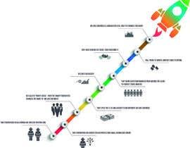 Nro 25 kilpailuun Infographic About US Page käyttäjältä joosuedi
