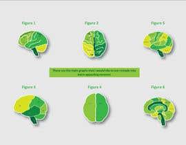 Nro 73 kilpailuun Create a set of consistent and sexy brain stickers käyttäjältä prakash777pati