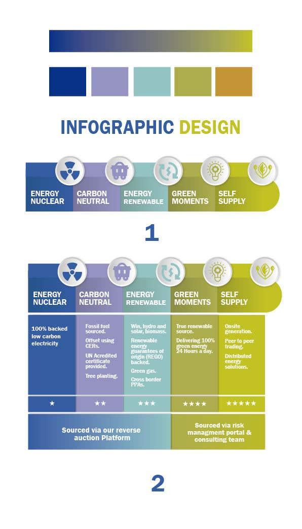 Bài tham dự cuộc thi #                                        6                                      cho                                         Design New Graph/Table