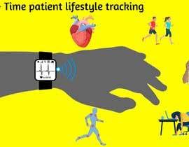 #2 para Innovative Ideas in Big data (healthcare) por gawdevarnesh