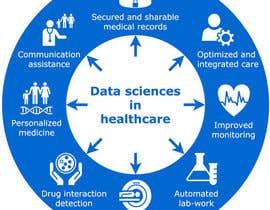 #14 para Innovative Ideas in Big data (healthcare) por arshadcsl10