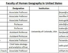 #2 for Looking for Human Geography teacher emails online by mehmoodfaisal61