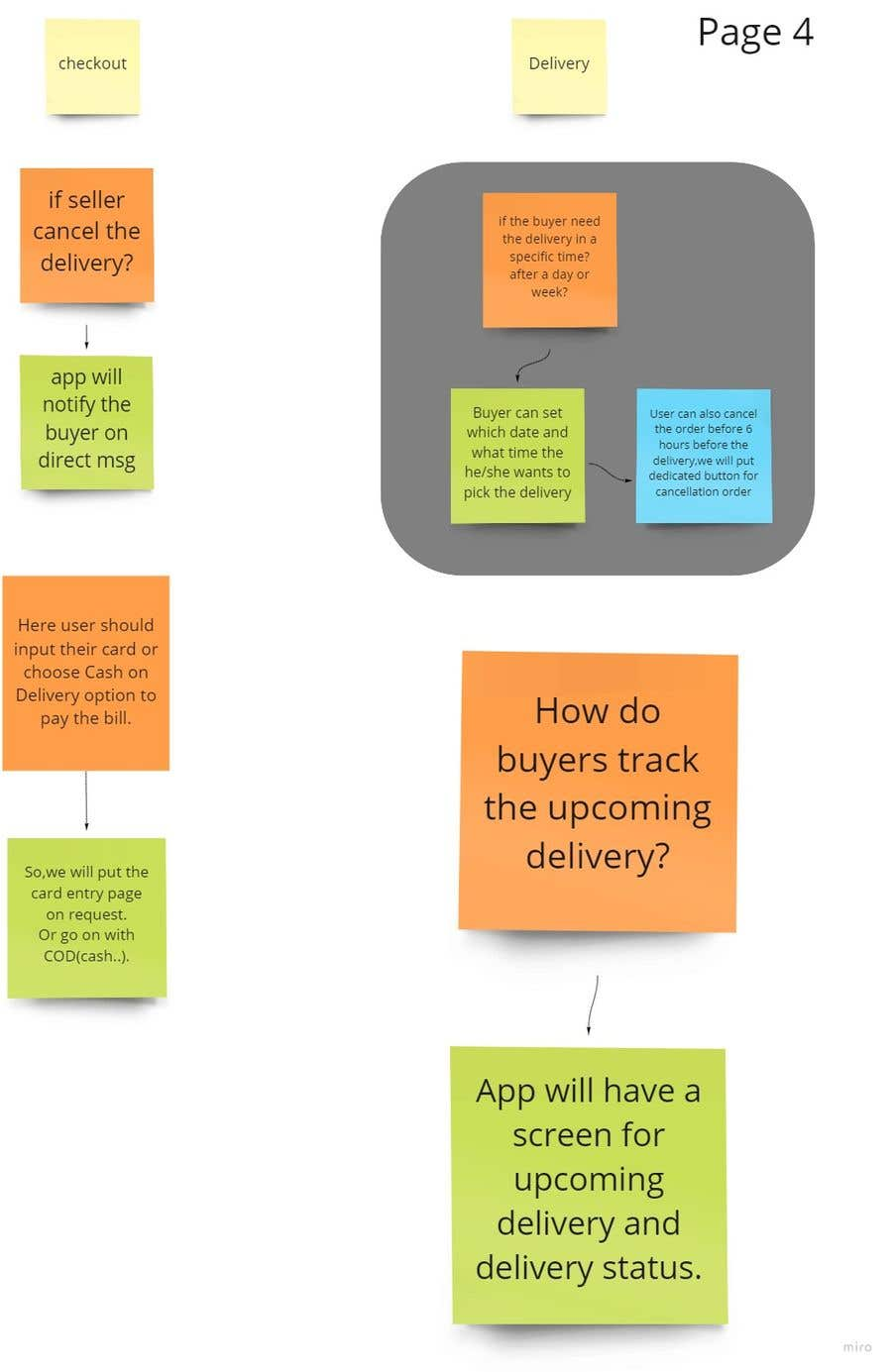 Contest Entry #                                        20                                      for                                         Design a Mobile App Screen Layout Plan