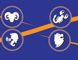 #6 for Header for Astrology website by rahathossenmanik