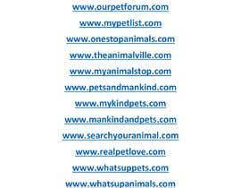 #185 untuk Suggest a unique pet website name (with available .com domain name) oleh SyedSaaidRizvi