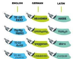 Nro 5 kilpailuun 50+ illustrations for Latin vocabulary training käyttäjältä zayiflkk