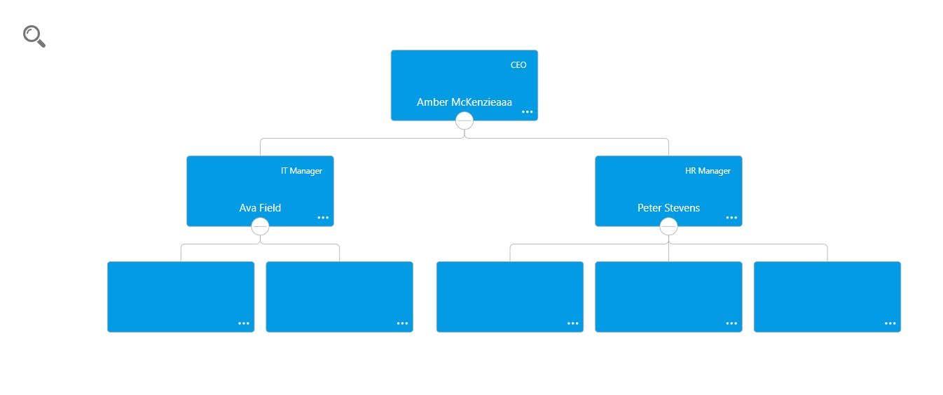 Penyertaan Peraduan #                                        2                                      untuk                                         Create a organization chart with React.