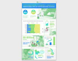 #34 for Infographic design by mitalim29