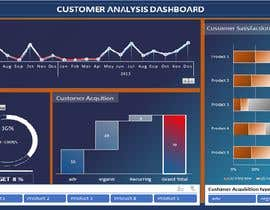 nº 10 pour Excel Dashboard Enhancement par professional800