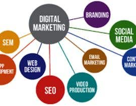 #2 for Online & Digital marketing by jubaidagulsanara
