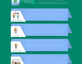 #21 για Contest that will lead to more (Infographic design) από DonRuiz