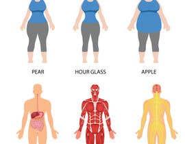 #5 for Create 6 Body Images by vasusengunthar