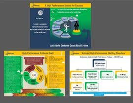 #12 for Badminton Pathway Infographic (3 pages) af syahmed65