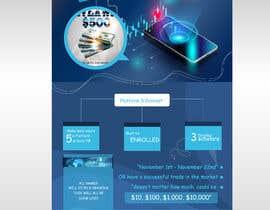 Nro 137 kilpailuun Design digital flyer  - 24/10/2020 17:55 EDT käyttäjältä tasnimggl