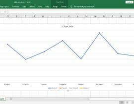 #22 for Need a  three Graph using  Microsoft Power BI  Graph/Other good tools from excel data. by punovdas1234