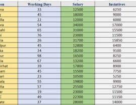 #14 cho Data Entry bởi bakulsaren69