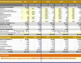 #39 para Create A Month-End Financial Statement Template In Google Sheets por Calix2