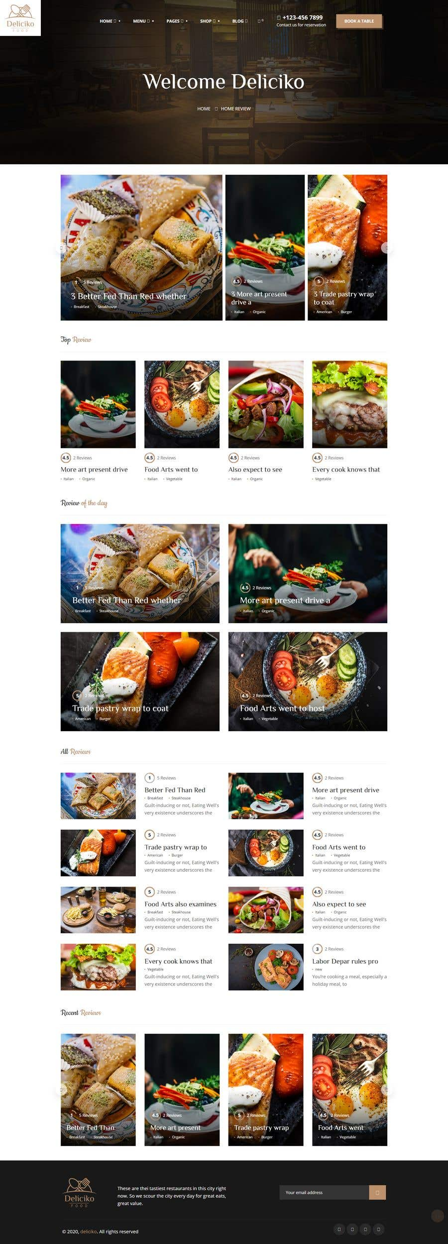 Bài tham dự cuộc thi #                                        27                                      cho                                         Build me Shopify store with online ordering for my takeaway restaurant