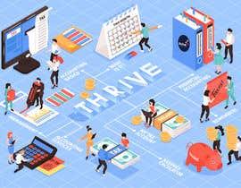 #6 untuk Social media post design oleh VISUALSCREATOR