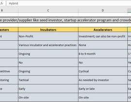 parvejbd2 tarafından Create a list of supplier/ service providers için no 79