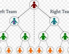 #2 for network marketing MLM binery af catvil12312