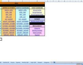 #3 dla Very difficult work - DATA ENTRY - FILL Spreadsheet With Data przez abhiman1985