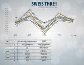 #10 for graphic design of comparison chart af boskomp