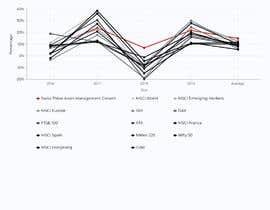 #4 for graphic design of comparison chart af KoyaVentures