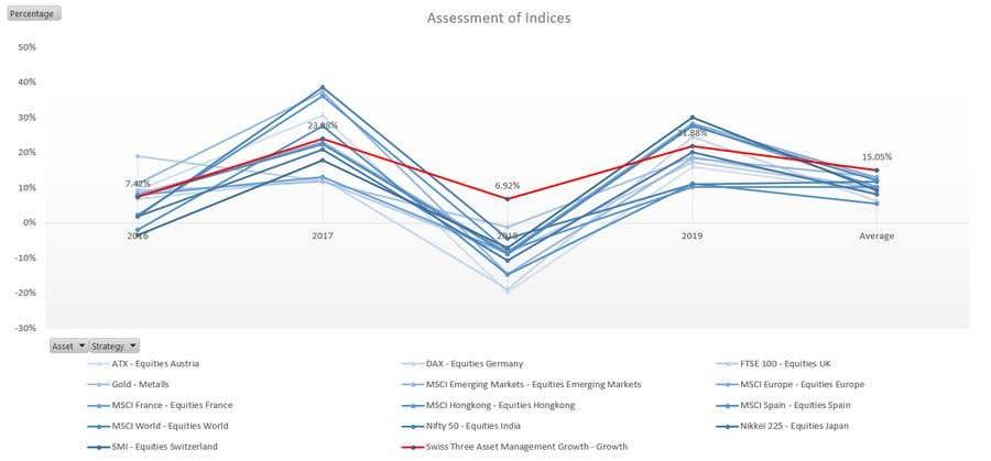 Konkurrenceindlæg #                                        33                                      for                                         graphic design of comparison chart
