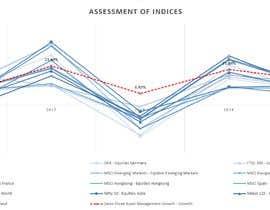 #36 for graphic design of comparison chart af nabilahnoor
