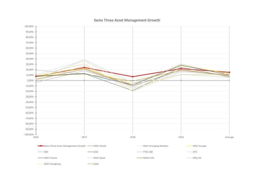 Konkurrenceindlæg #                                        24                                      for                                         graphic design of comparison chart