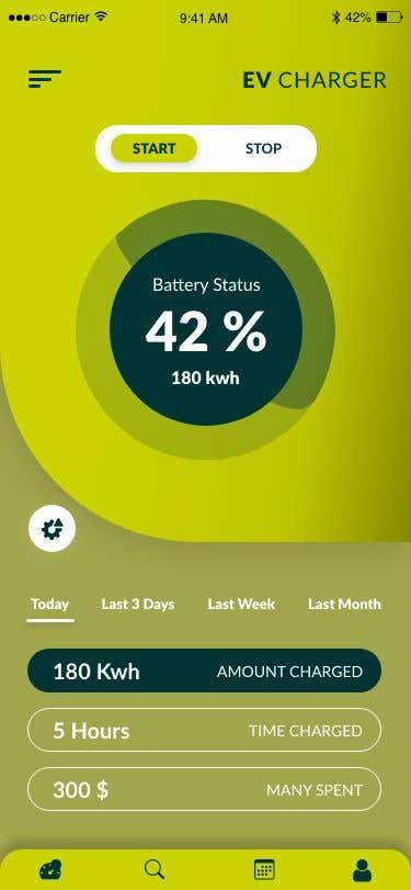 Penyertaan Peraduan #                                        14                                      untuk                                         Dashboard UI of EV Charger App