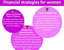 #10 for Financial strategies for women by miniikas
