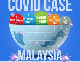 #49 cho Covid 19 Poster or social media post bởi UdhayasuriyanS