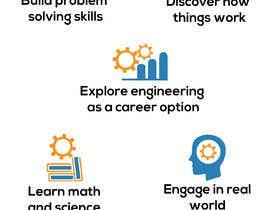 Nro 4 kilpailuun design STEM images like attached käyttäjältä Creative3dArtist