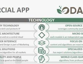 #75 cho COMPARISION INFORGRAPH FOR DIGITAL AGRICULTURE APP bởi ahmadppt