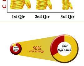 Nro 2 kilpailuun We need an clear infographic käyttäjältä alimurtaza642
